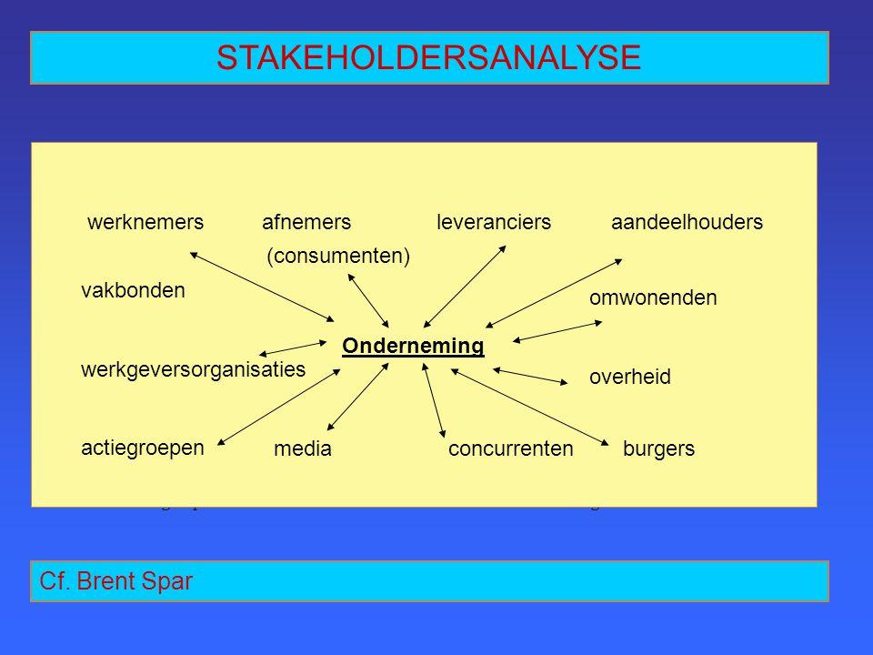STAKEHOLDERSANALYSE Cf. Brent Spar