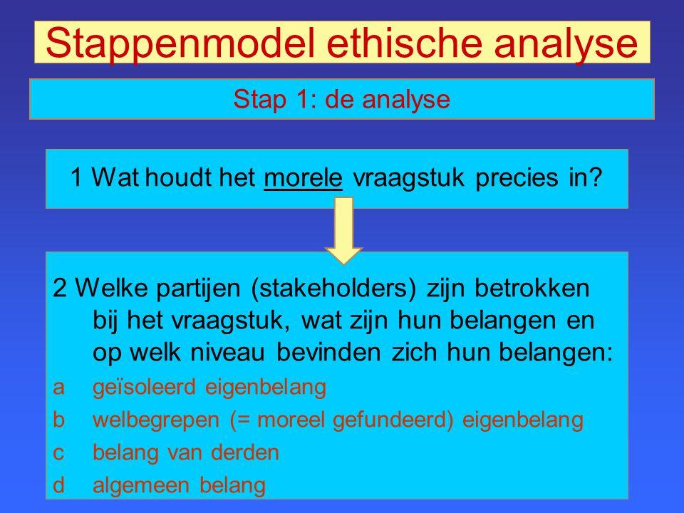 Stappenmodel ethische analyse