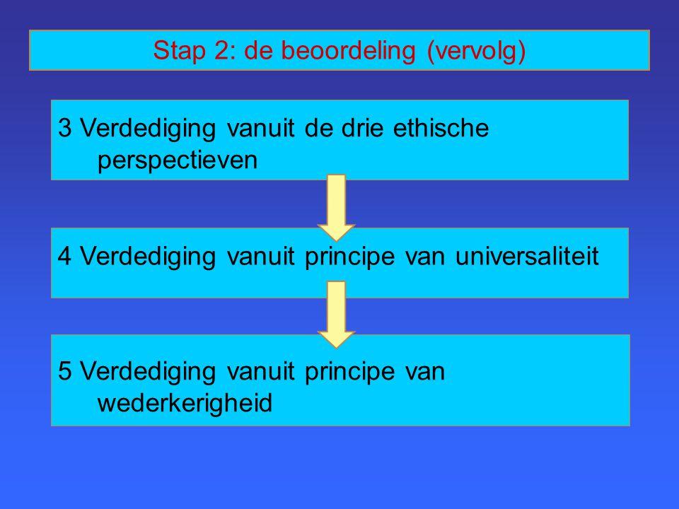 Stap 2: de beoordeling (vervolg)