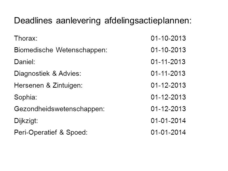 Deadlines aanlevering afdelingsactieplannen: