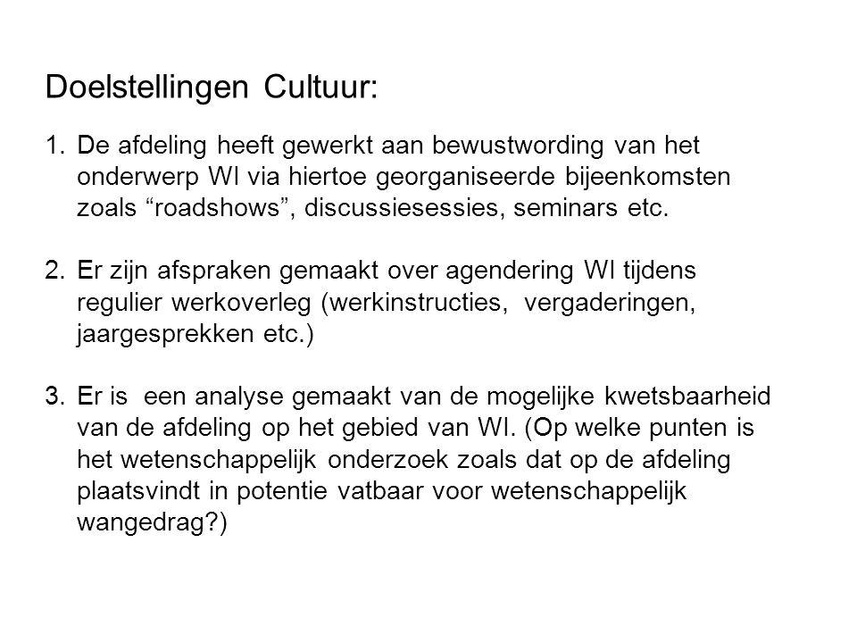 Doelstellingen Cultuur: