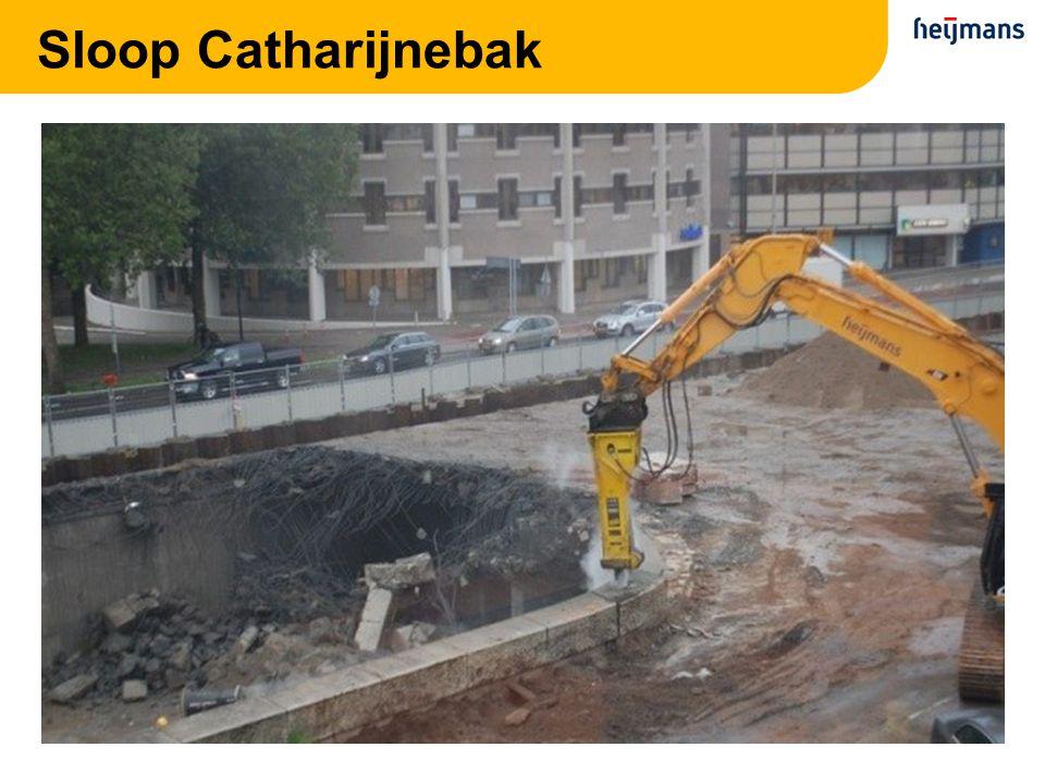 Sloop Catharijnebak