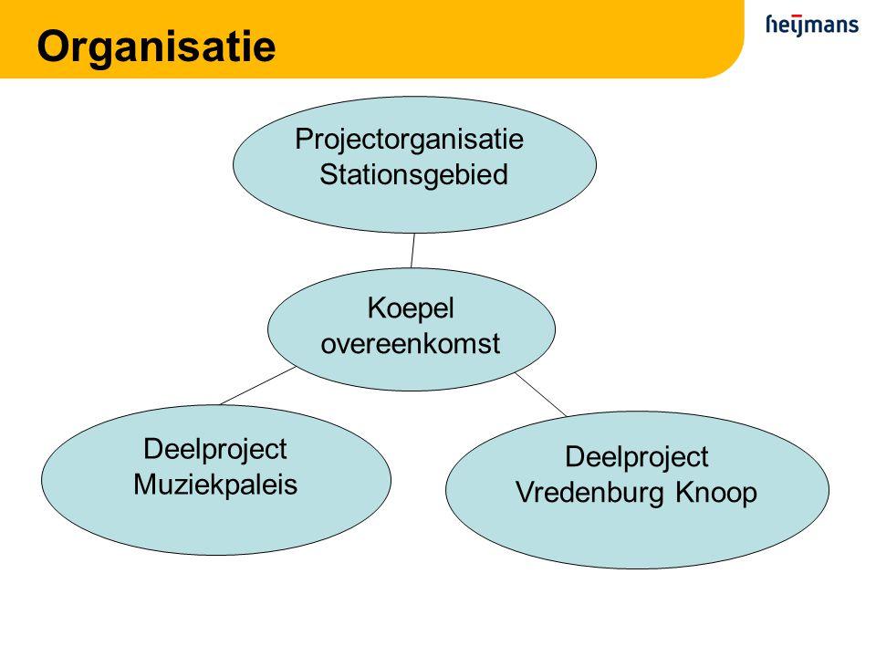 Organisatie Projectorganisatie Stationsgebied Koepel overeenkomst