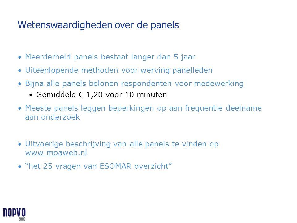 Wetenswaardigheden over de panels