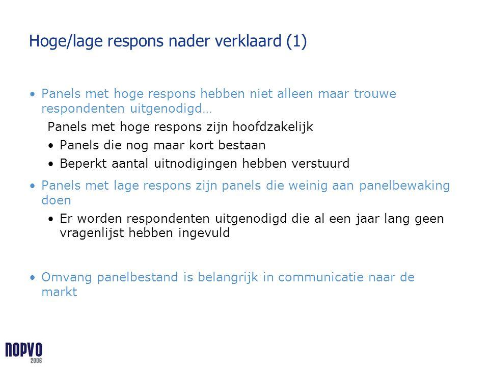 Hoge/lage respons nader verklaard (1)