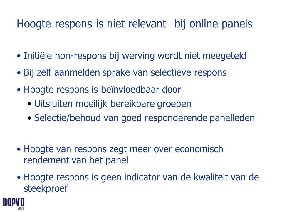 Hoogte respons is niet relevant bij online panels