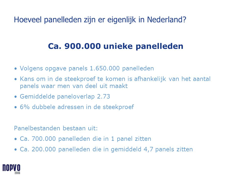 Hoeveel panelleden zijn er eigenlijk in Nederland