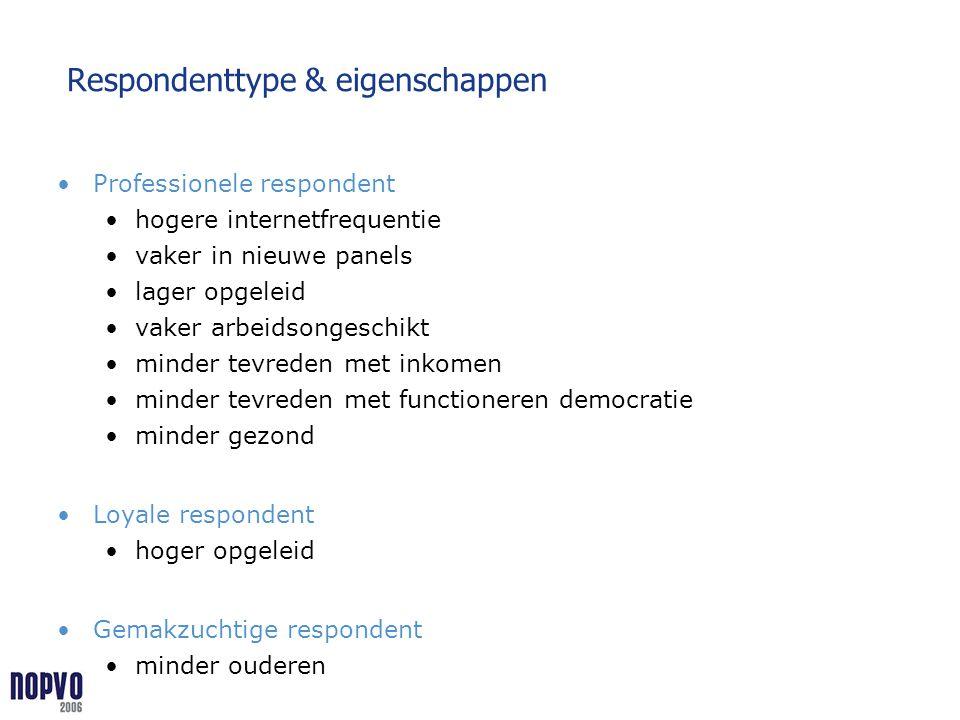 Respondenttype & eigenschappen