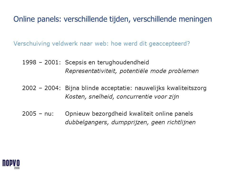 Online panels: verschillende tijden, verschillende meningen
