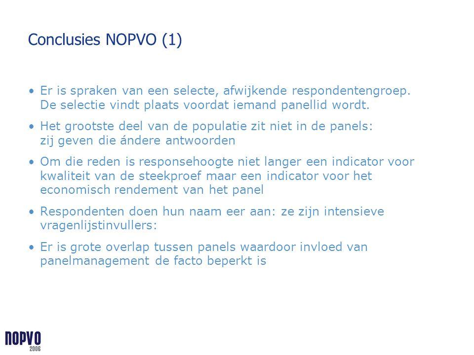 Conclusies NOPVO (1) Er is spraken van een selecte, afwijkende respondentengroep. De selectie vindt plaats voordat iemand panellid wordt.