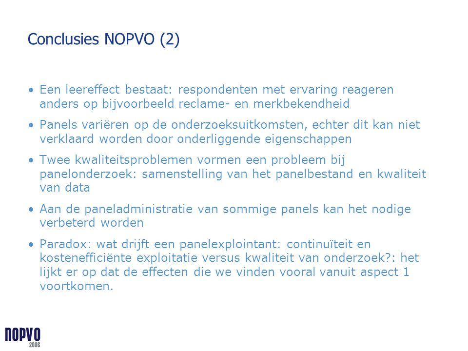 Conclusies NOPVO (2) Een leereffect bestaat: respondenten met ervaring reageren anders op bijvoorbeeld reclame- en merkbekendheid.