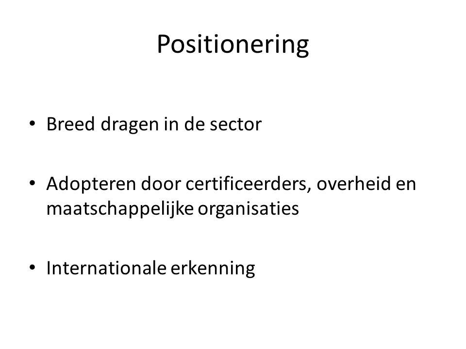 Positionering Breed dragen in de sector