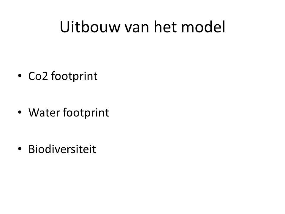 Uitbouw van het model Co2 footprint Water footprint Biodiversiteit