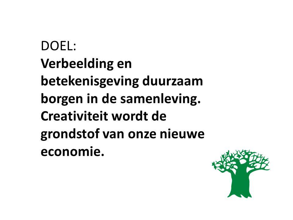 DOEL: Verbeelding en betekenisgeving duurzaam borgen in de samenleving.
