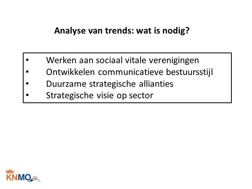 Analyse van trends: wat is nodig