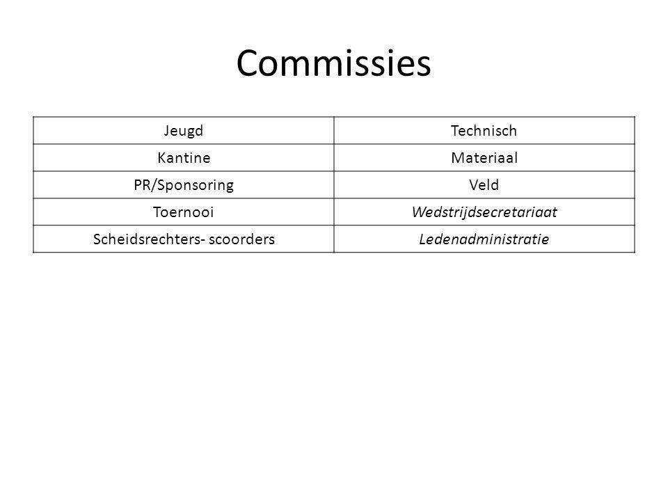 Commissies Jeugd Technisch Kantine Materiaal PR/Sponsoring Veld