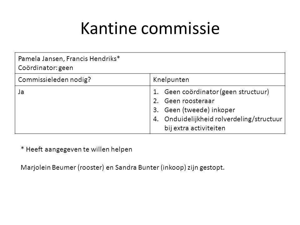 Kantine commissie Pamela Jansen, Francis Hendriks* Coördinator: geen