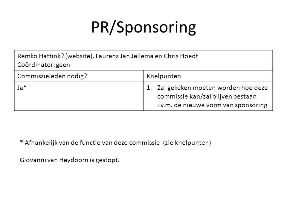 PR/Sponsoring Remko Hattink (website), Laurens Jan Jellema en Chris Hoedt. Coördinator: geen. Commissieleden nodig