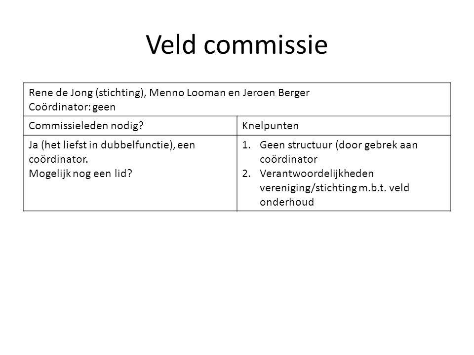 Veld commissie Rene de Jong (stichting), Menno Looman en Jeroen Berger