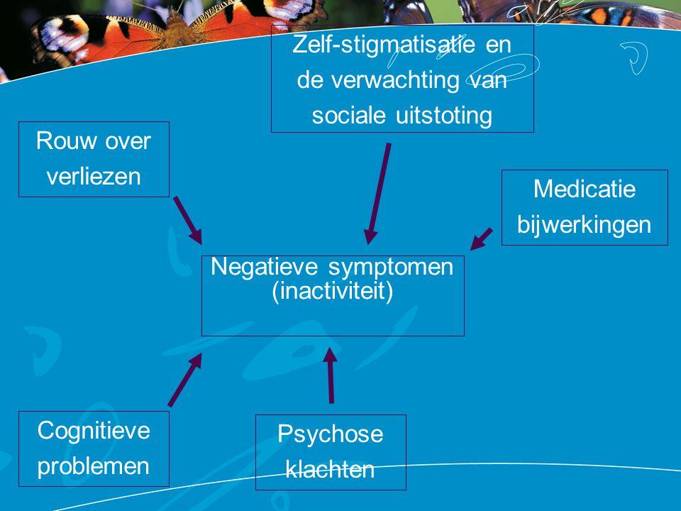 Zelf-stigmatisatie en