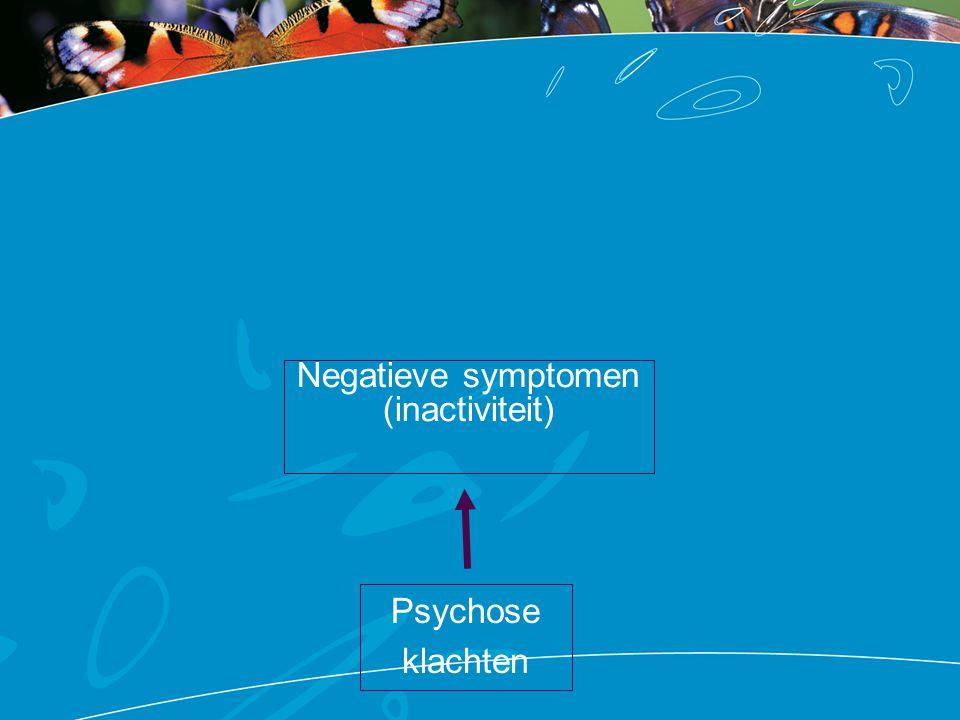 Negatieve symptomen (inactiviteit) Psychose klachten