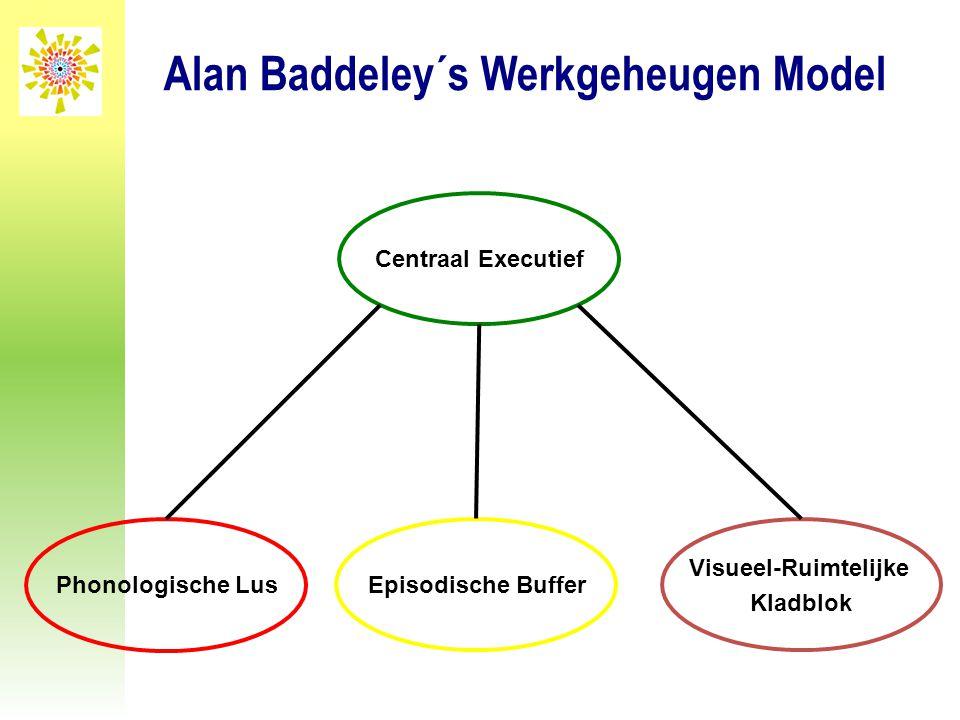 Alan Baddeley´s Werkgeheugen Model