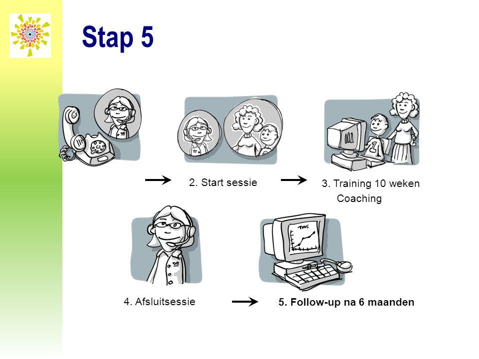 Stap 5 2. Start sessie 3. Training 10 weken Coaching 4. Afsluitsessie