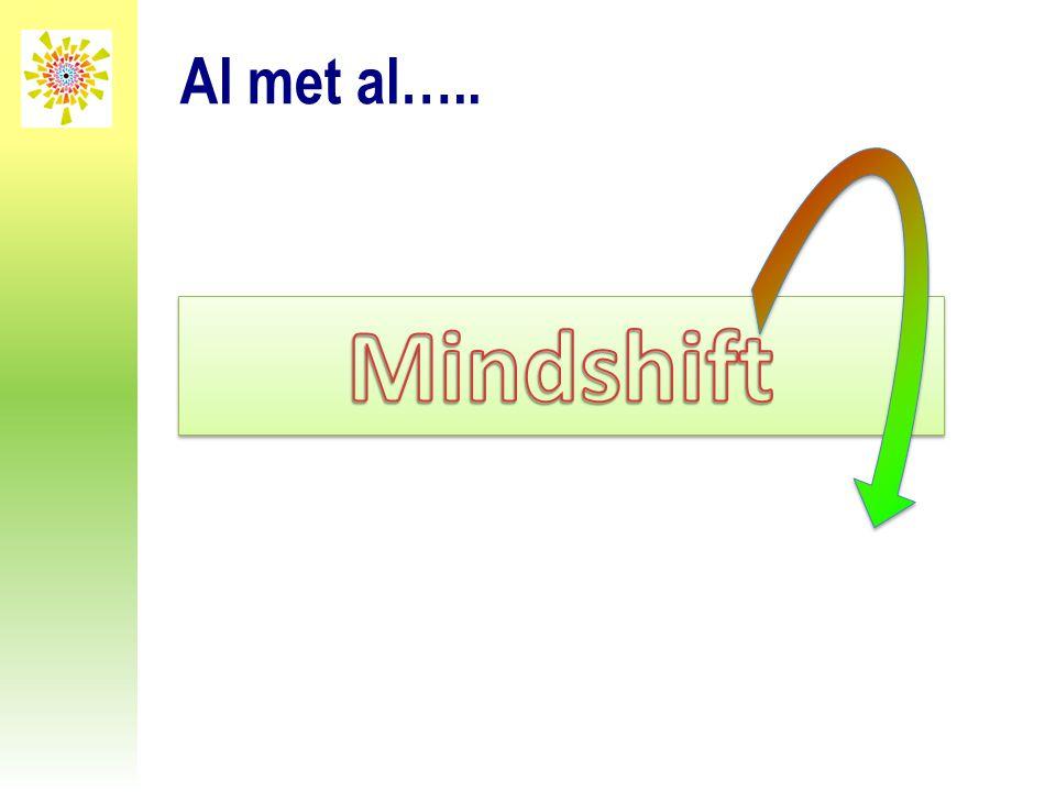 Al met al….. Mindshift