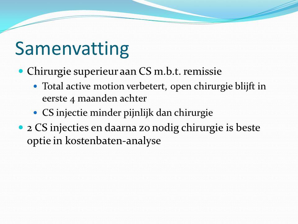 Samenvatting Chirurgie superieur aan CS m.b.t. remissie