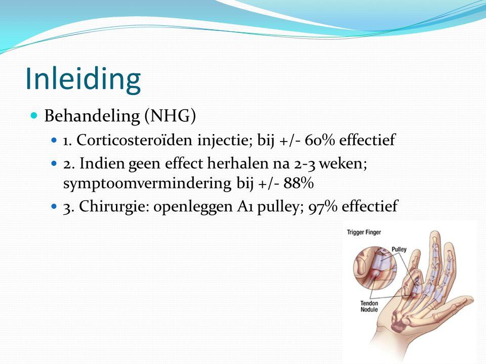 Inleiding Behandeling (NHG)
