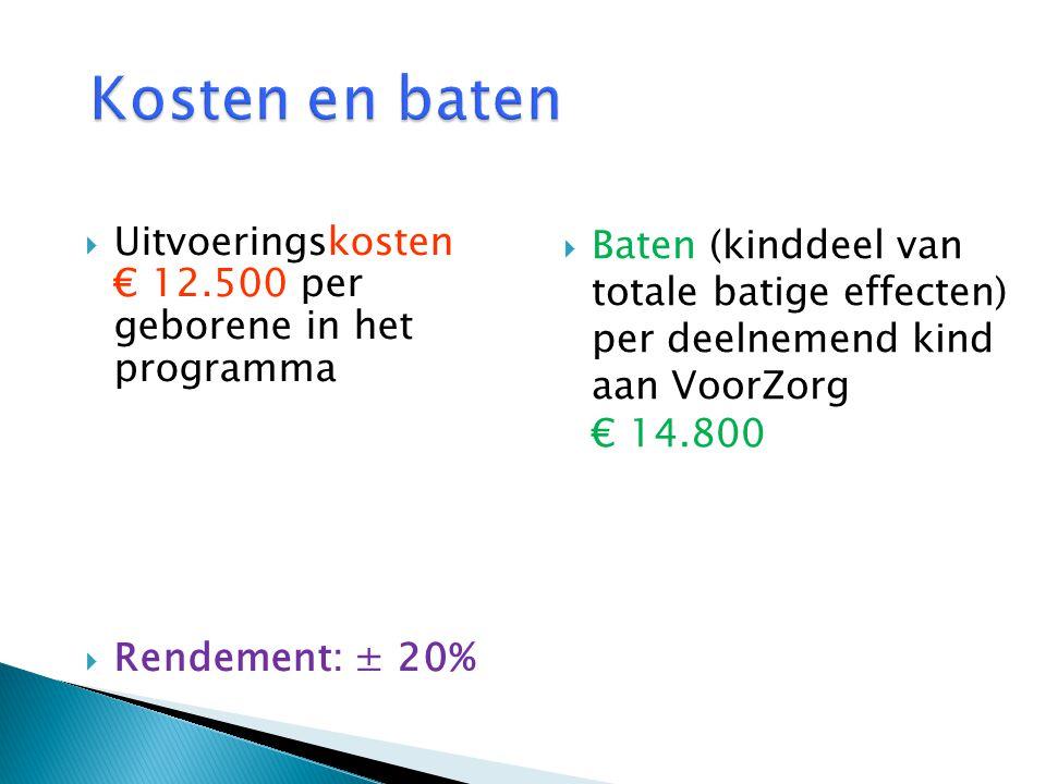Kosten en baten Uitvoeringskosten € 12.500 per geborene in het programma. Rendement: ± 20%