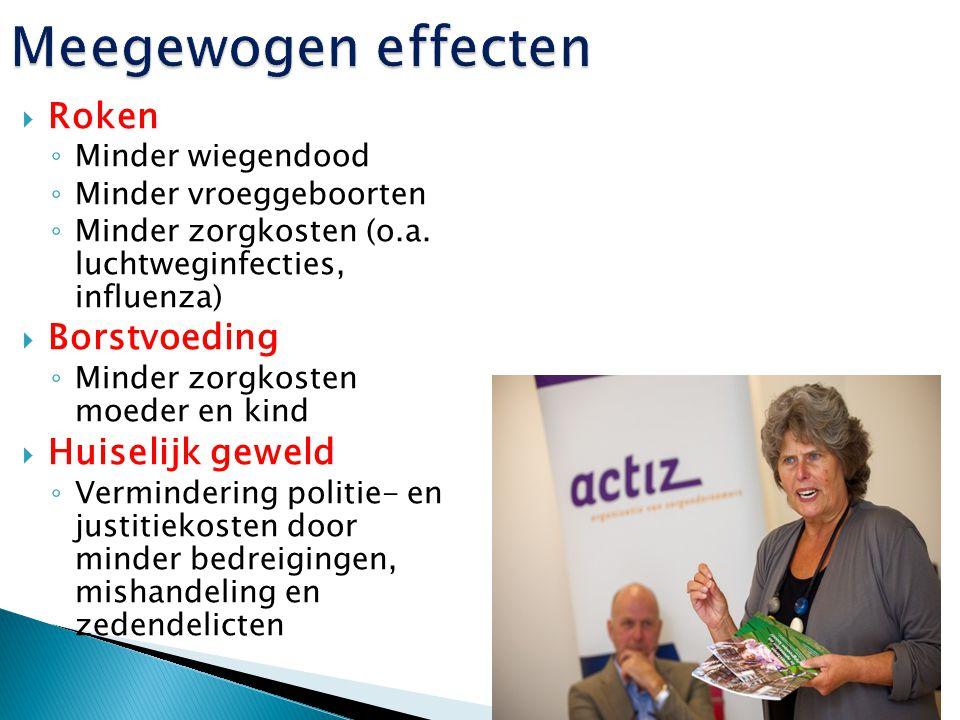 Meegewogen effecten Roken Borstvoeding Huiselijk geweld
