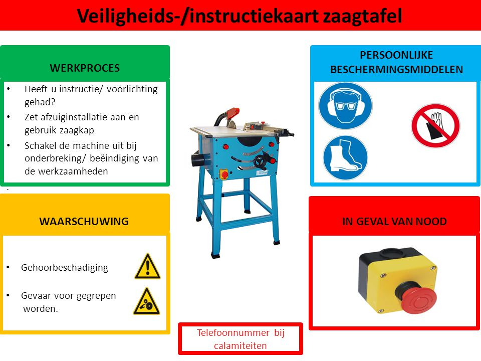Veiligheids-/instructiekaart zaagtafel