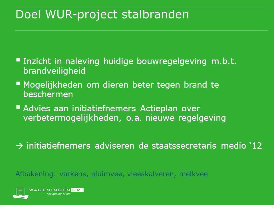 Doel WUR-project stalbranden
