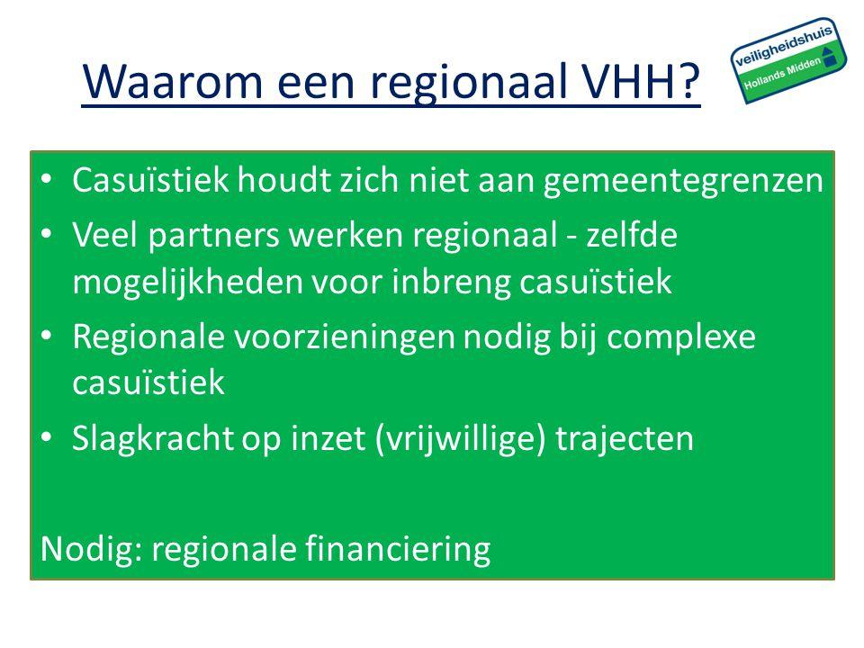 Waarom een regionaal VHH