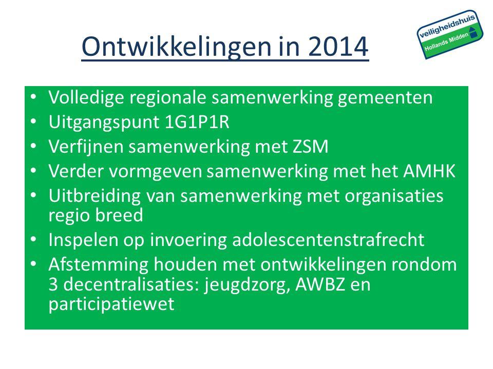 Ontwikkelingen in 2014 Volledige regionale samenwerking gemeenten