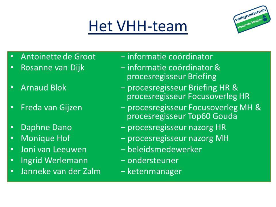 Het VHH-team Antoinette de Groot – informatie coördinator