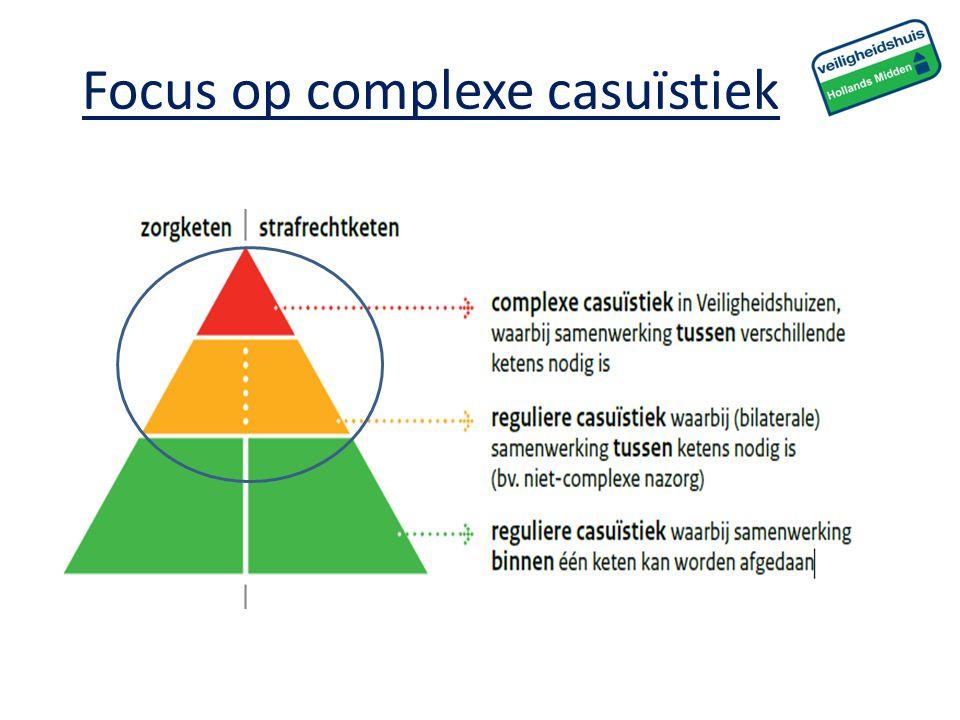 Focus op complexe casuïstiek