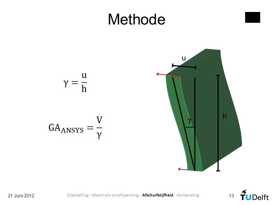 Methode 21 Juni 2012 Doelstelling - Maximale schuifspanning - Afschuifstijfheid - Aanbeveling