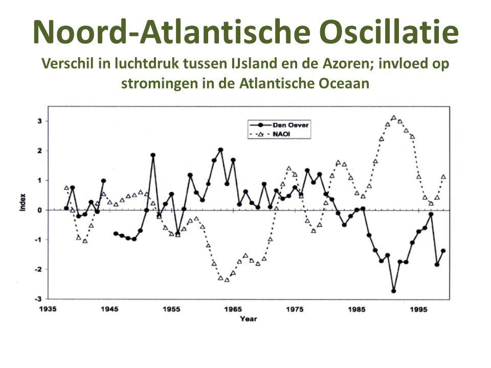 Noord-Atlantische Oscillatie Verschil in luchtdruk tussen IJsland en de Azoren; invloed op stromingen in de Atlantische Oceaan