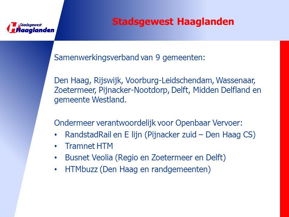 Stadsgewest Haaglanden