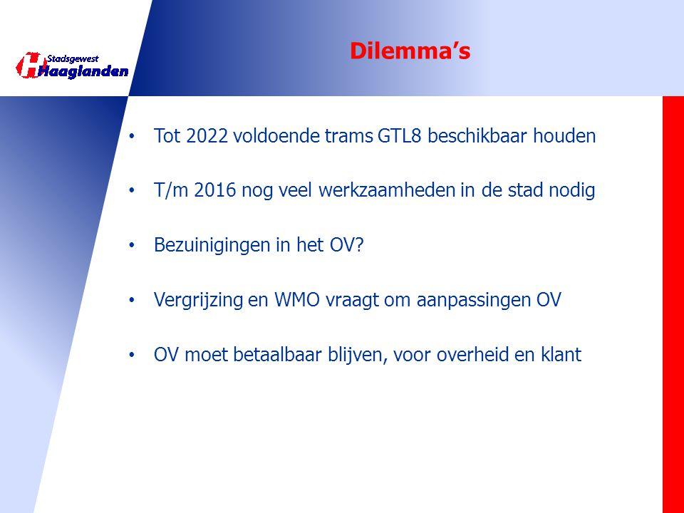 Dilemma's Tot 2022 voldoende trams GTL8 beschikbaar houden