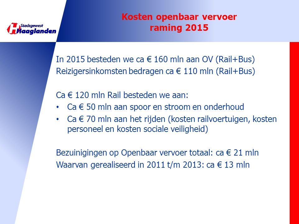 Kosten openbaar vervoer raming 2015