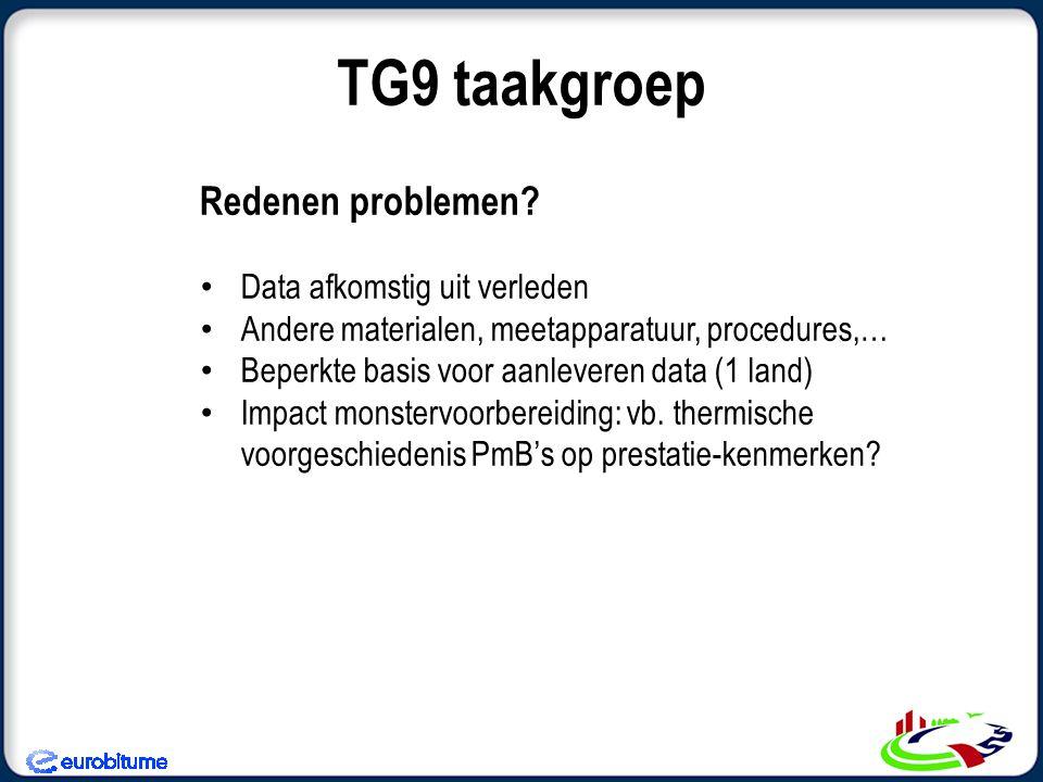 TG9 taakgroep Redenen problemen Data afkomstig uit verleden