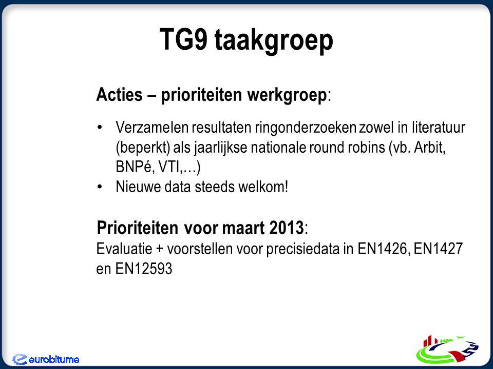 TG9 taakgroep Acties – prioriteiten werkgroep: