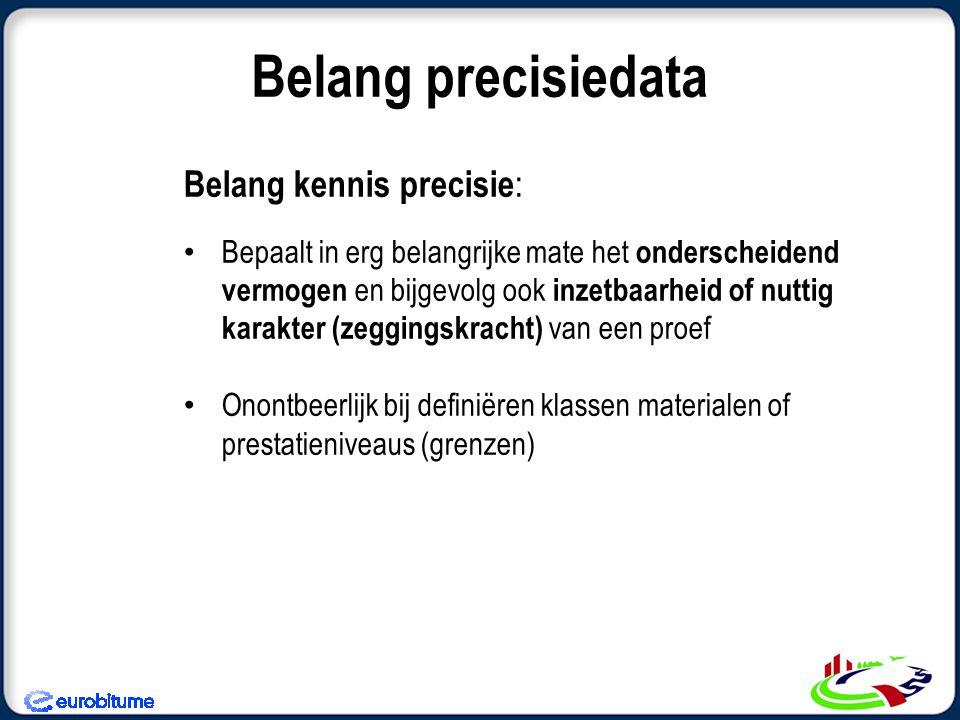 Belang precisiedata Belang kennis precisie: