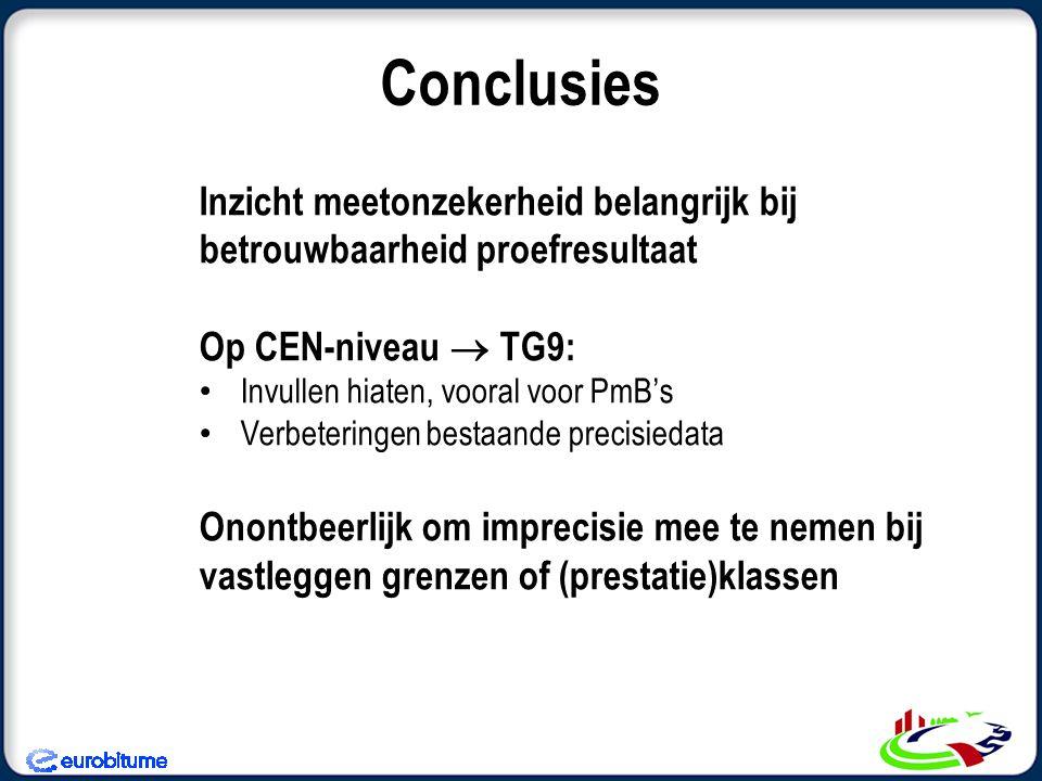 Conclusies Inzicht meetonzekerheid belangrijk bij betrouwbaarheid proefresultaat. Op CEN-niveau  TG9: