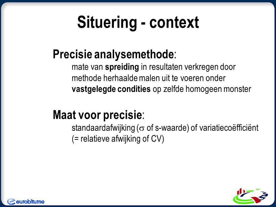 Situering - context Precisie analysemethode: Maat voor precisie: