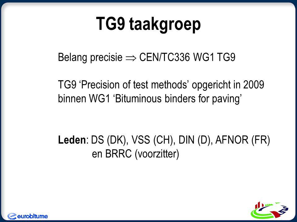 TG9 taakgroep Belang precisie  CEN/TC336 WG1 TG9