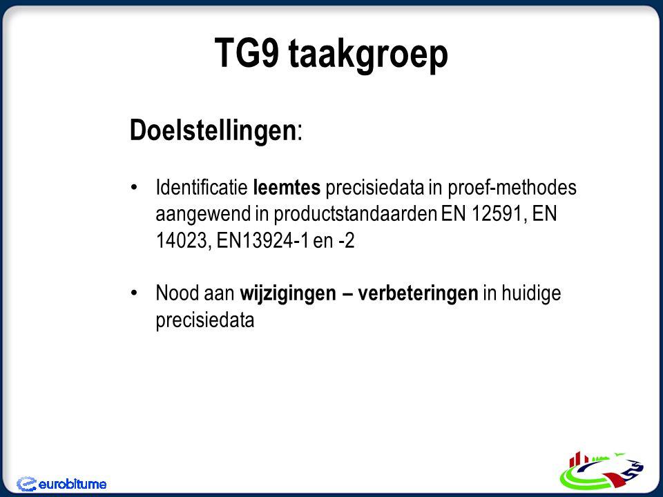 TG9 taakgroep Doelstellingen: